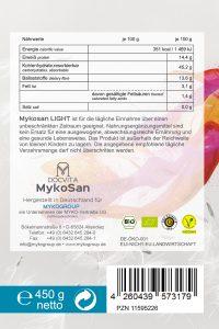 Mykosan Light Brennwert