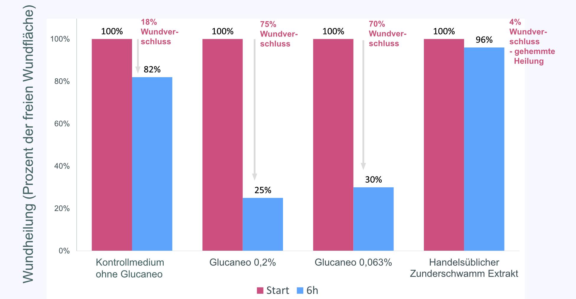 Gluceano_Grafik_2