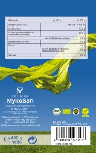 Mykosan Fit & Vital Brennwert